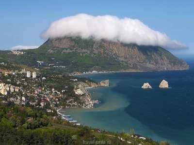 Крымская горная страна