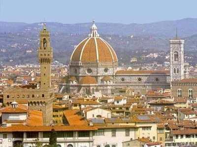 Индикаторы forex и Флоренция