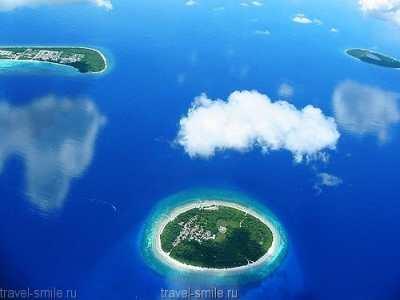 Погода на мальдивских островах